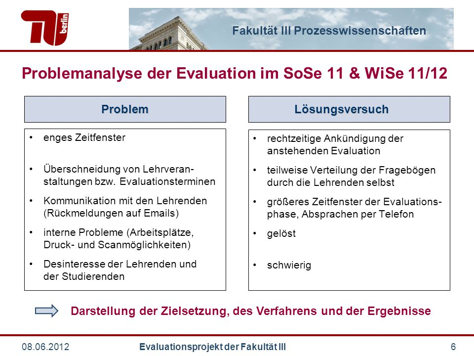 Problemanalyse der Evaluation im SoSe 11 & WiSe 11/12