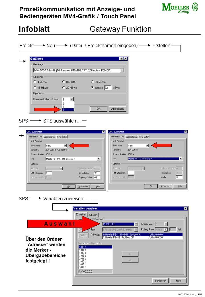 Gateway Funktion A u s w a h l - ppt herunterladen