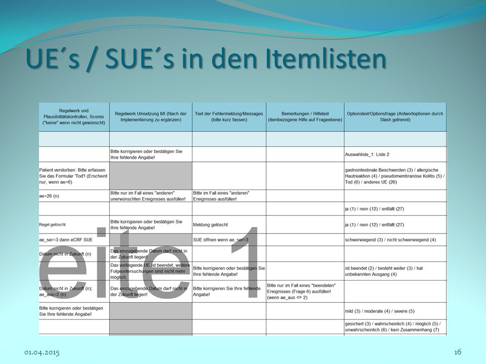 UE´s / SUE´s in den Itemlisten