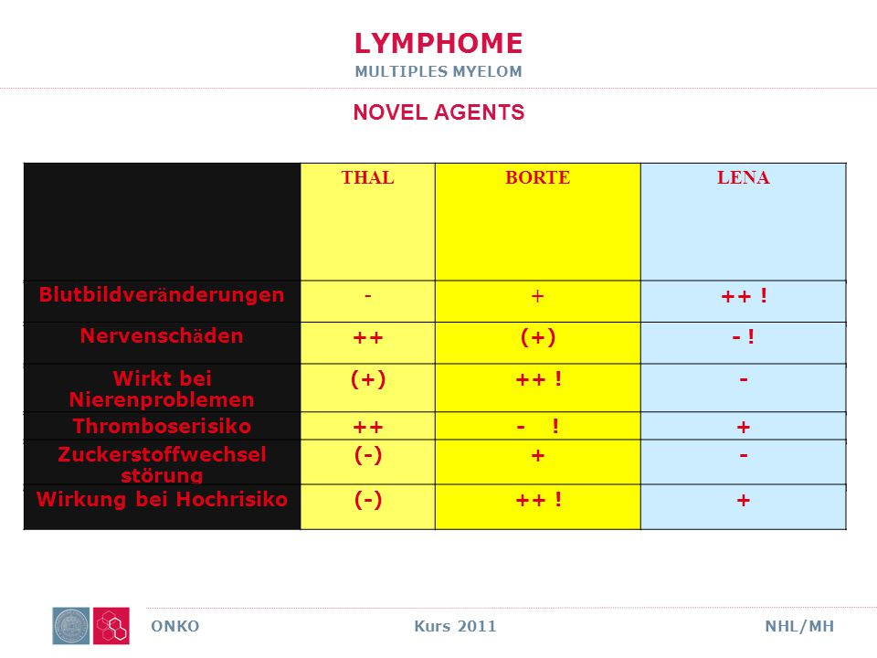 LYMPHOME MULTIPLES MYELOM