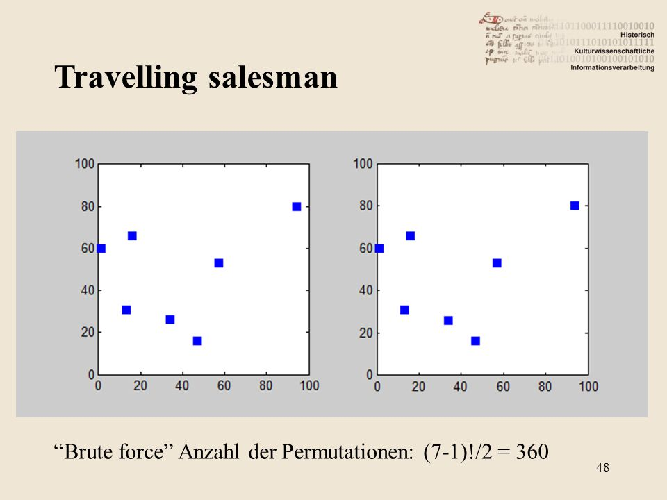 Travelling salesman Brute force Anzahl der Permutationen: (7-1)!/2 = 360