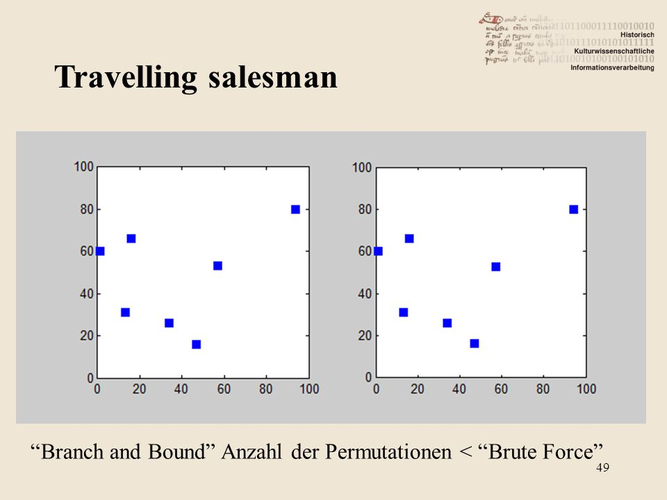 Travelling salesman Branch and Bound Anzahl der Permutationen < Brute Force