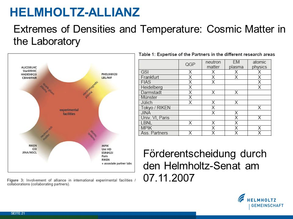 HELMHOLTZ-ALLIANZ Extremes of Densities and Temperature: Cosmic Matter in the Laboratory.