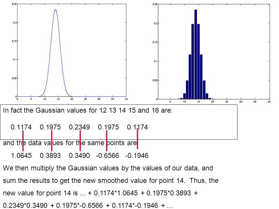 In fact the Gaussian values for 12 13 14 15 and 16 are: 0. 1174 0