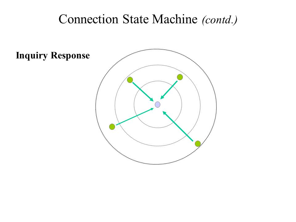 Connection State Machine (contd.)