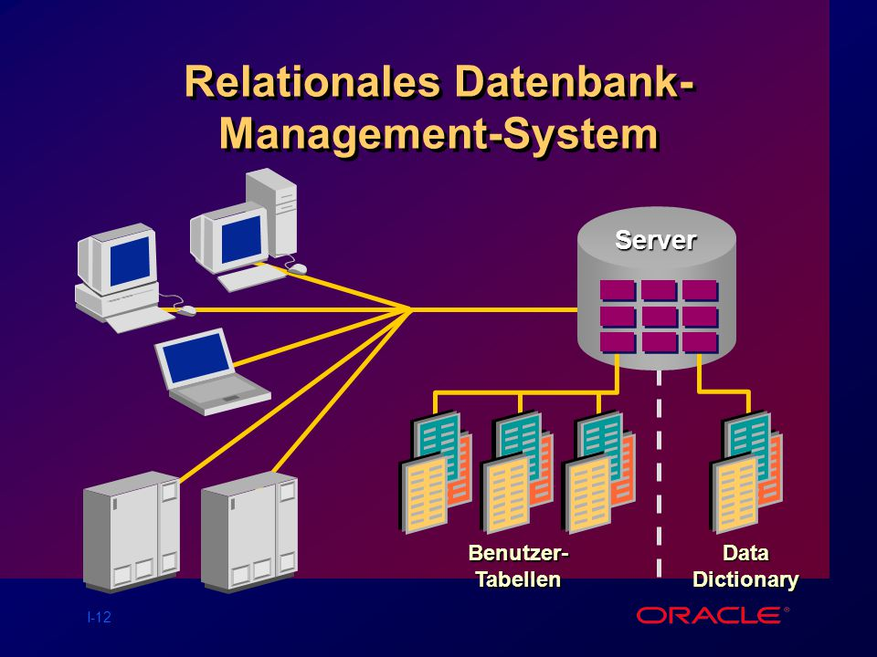 Relationales Datenbank- Management-System
