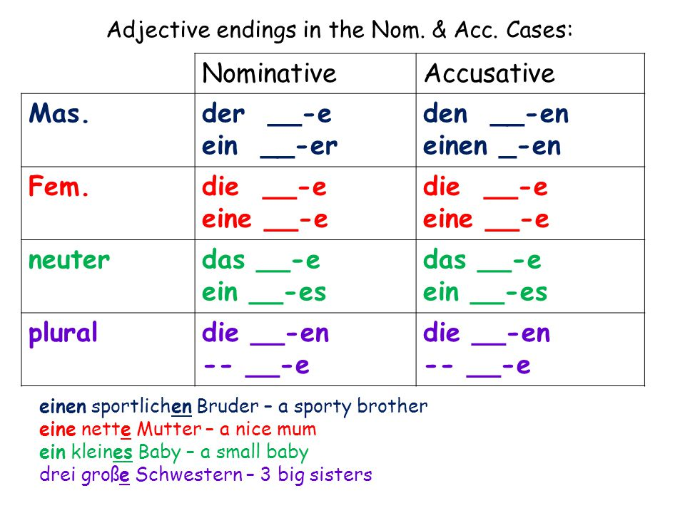 Adjective endings in the Nom. & Acc. Cases: