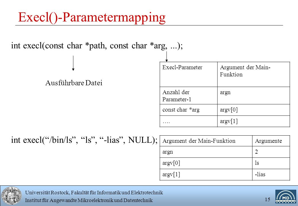 Execl()-Parametermapping