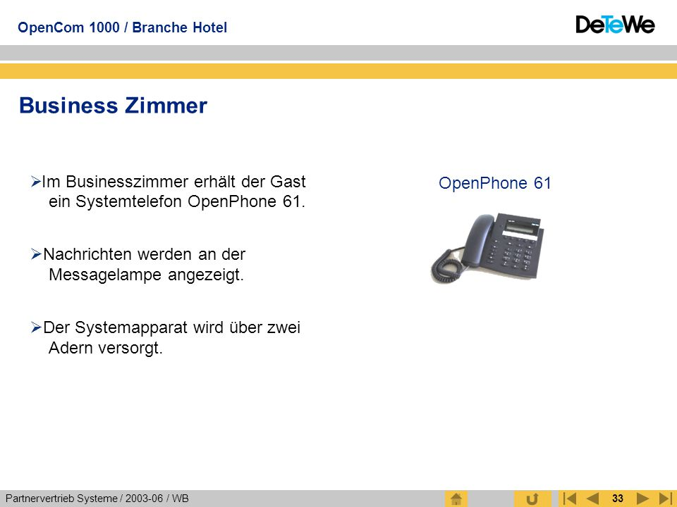 Business Zimmer OpenPhone 61