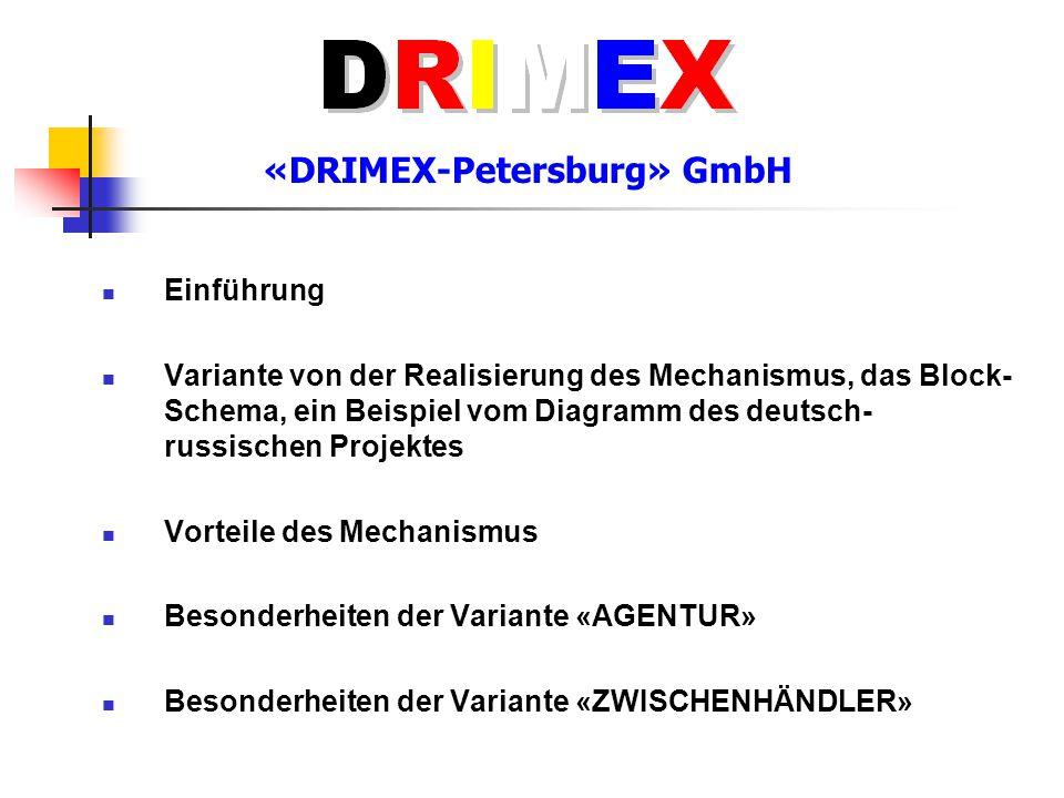 verschobeneR durchfluss» «DRIMEX-Petersburg» GmbH - ppt herunterladen