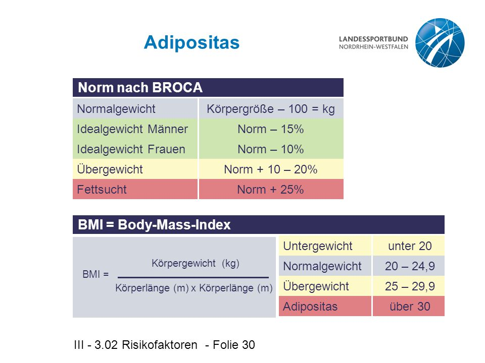 Männer idealgewicht Idealgewicht Tabelle