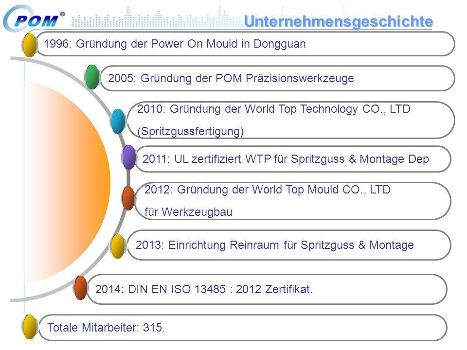 Herzlich willkommen bei - ppt video online herunterladen