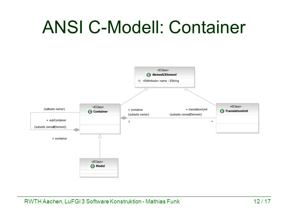 ANSI C-Modell: Container