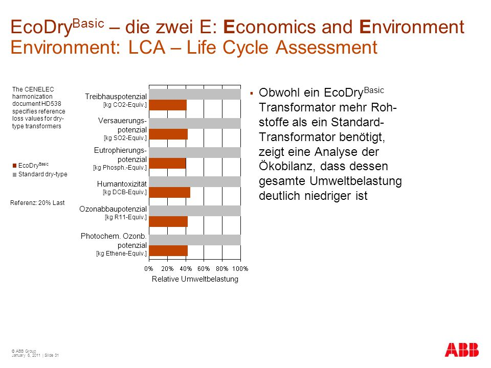 EcoDryBasic – die zwei E: Economics and Environment Environment: LCA – Life Cycle Assessment