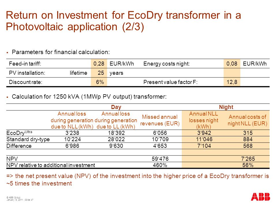 Return on Investment for EcoDry transformer in a Photovoltaic application (2/3)
