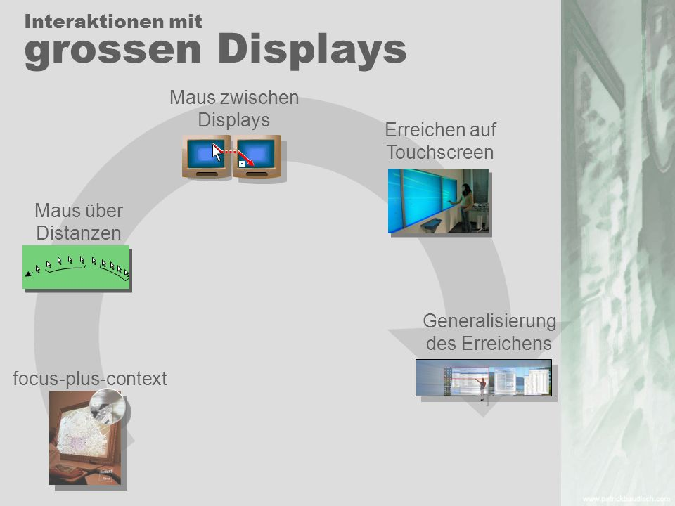 Interaktionen mit grossen Displays