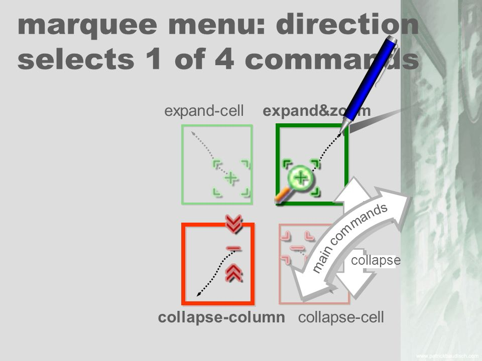 marquee menu: direction selects 1 of 4 commands