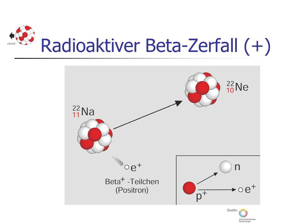 Kohlenstoff aus dem Beta-Zerfall datiert für 17-Jährige