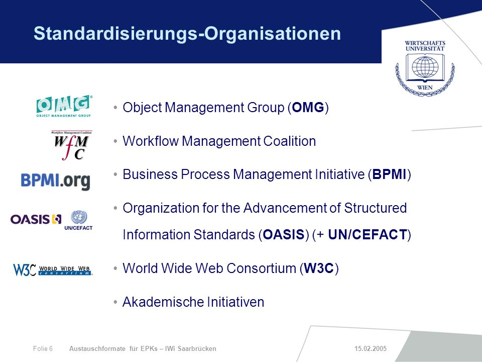 Standardisierungs-Organisationen