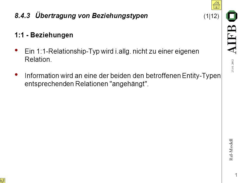 etpluchxypon: Beziehungstypen