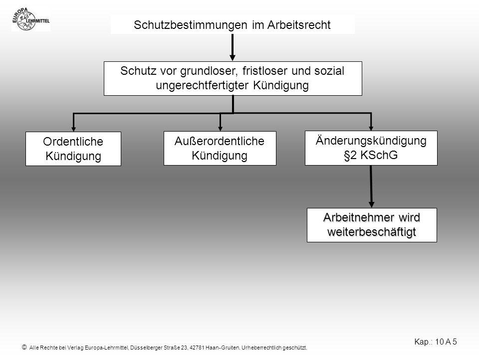 Alle Rechte Bei Verlag Europa Lehrmittel Düsselberger Straße 23