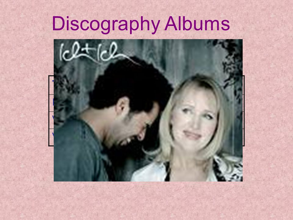 Discography Albums Title Release Label 2005 Polydor Ich + Ich