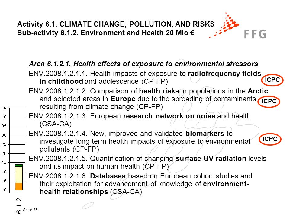 Area Health effects of exposure to environmental stressors