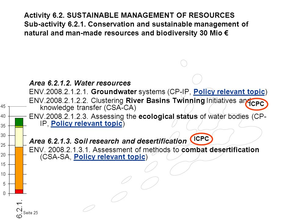 ENV Groundwater systems (CP-IP, Policy relevant topic)