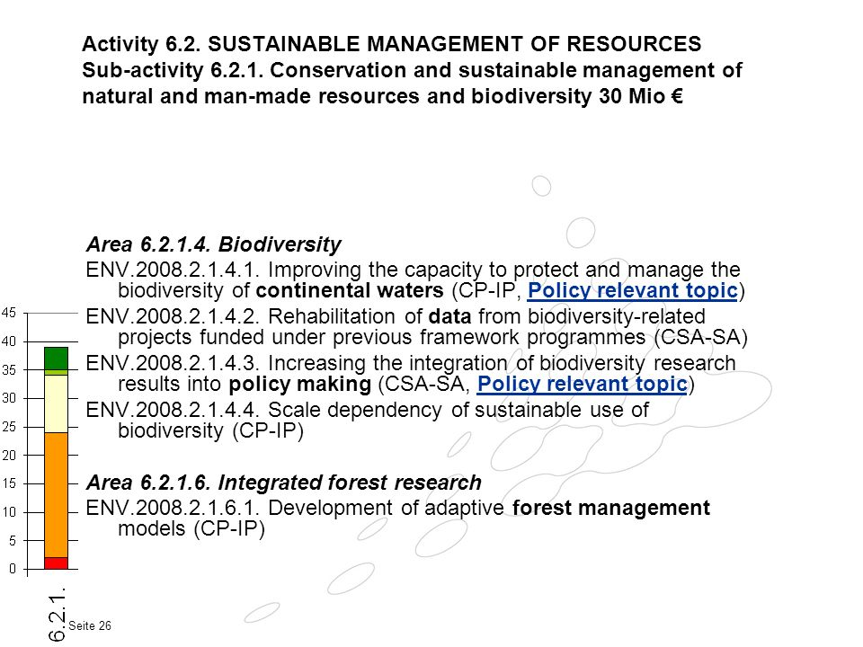 Activity 6.2. SUSTAINABLE MANAGEMENT OF RESOURCES Sub-activity Conservation and sustainable management of natural and man-made resources and biodiversity 30 Mio €