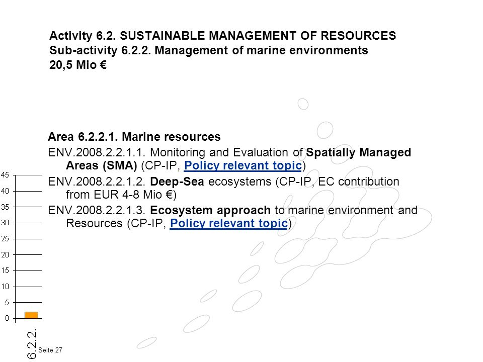 Activity 6.2. SUSTAINABLE MANAGEMENT OF RESOURCES Sub-activity Management of marine environments 20,5 Mio €