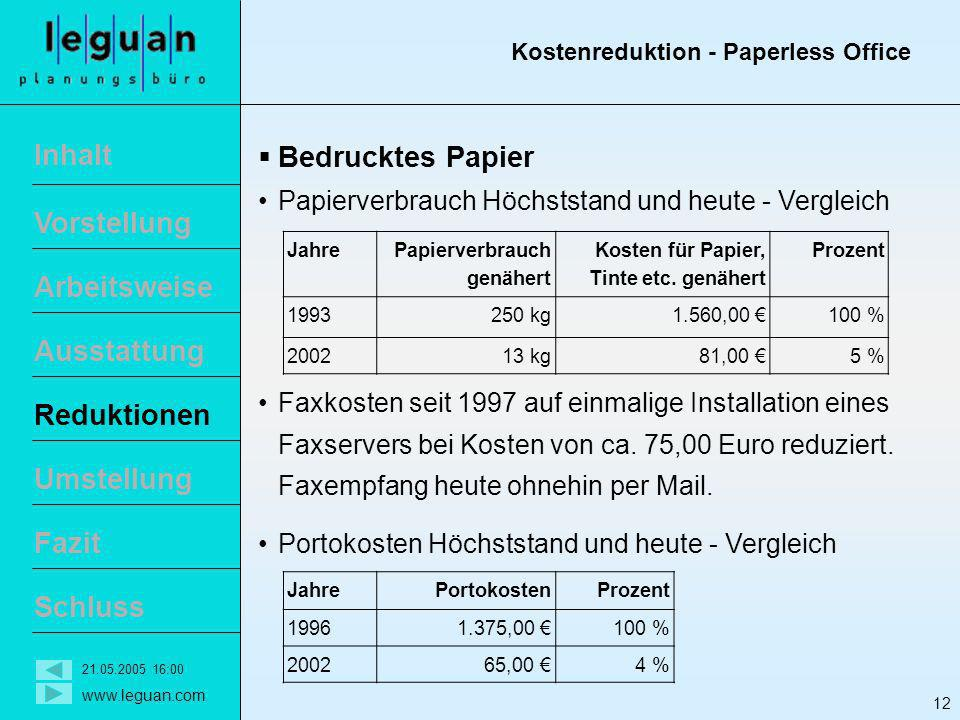 Kostenreduktion - Paperless Office