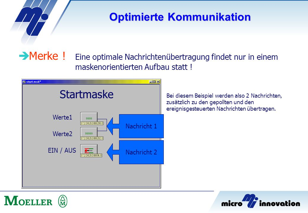 Optimierte Kommunikation