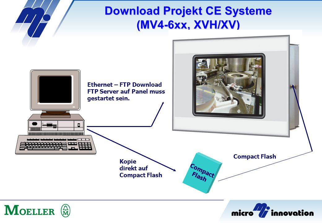 Download Projekt CE Systeme (MV4-6xx, XVH/XV)