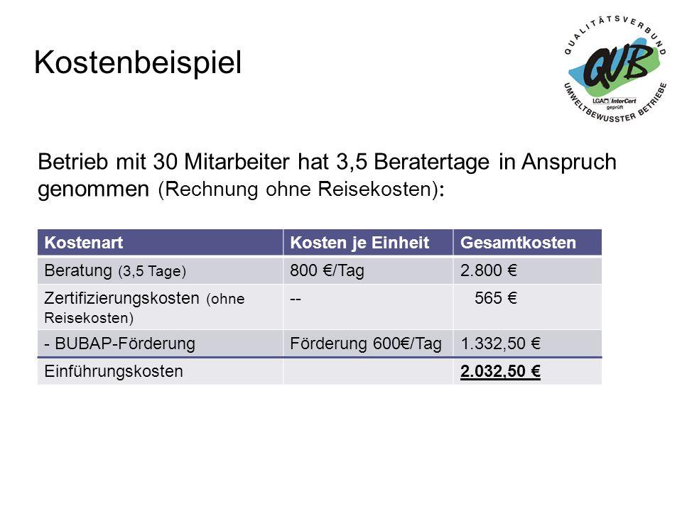 Qualitätsverbund umweltbewusster Betriebe - ppt herunterladen