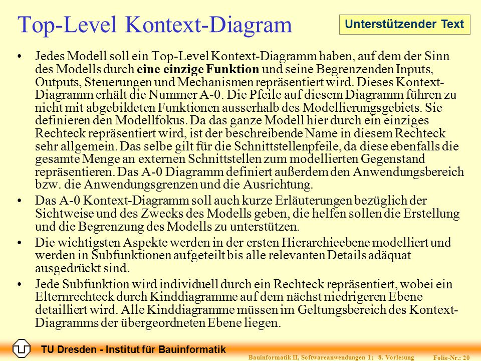 Top-Level Kontext-Diagram