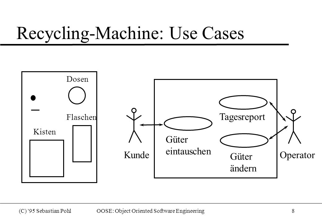 Recycling-Machine: Use Cases