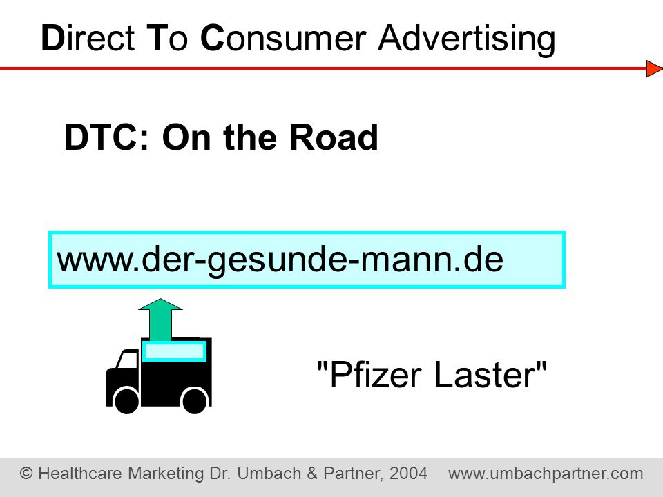  Direct To Consumer Advertising DTC: On the Road