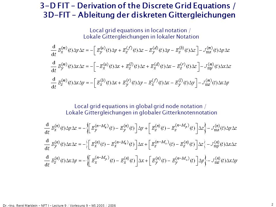 3-D FIT – Derivation of the Discrete Grid Equations / 3D-FIT – Ableitung der diskreten Gittergleichungen