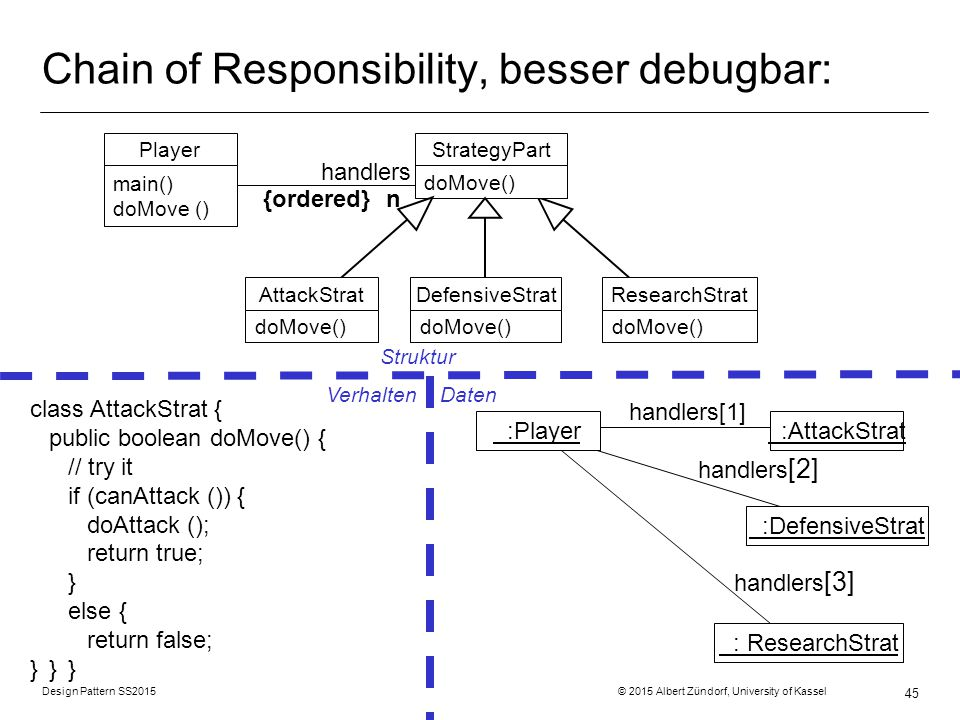 Chain of Responsibility, besser debugbar: