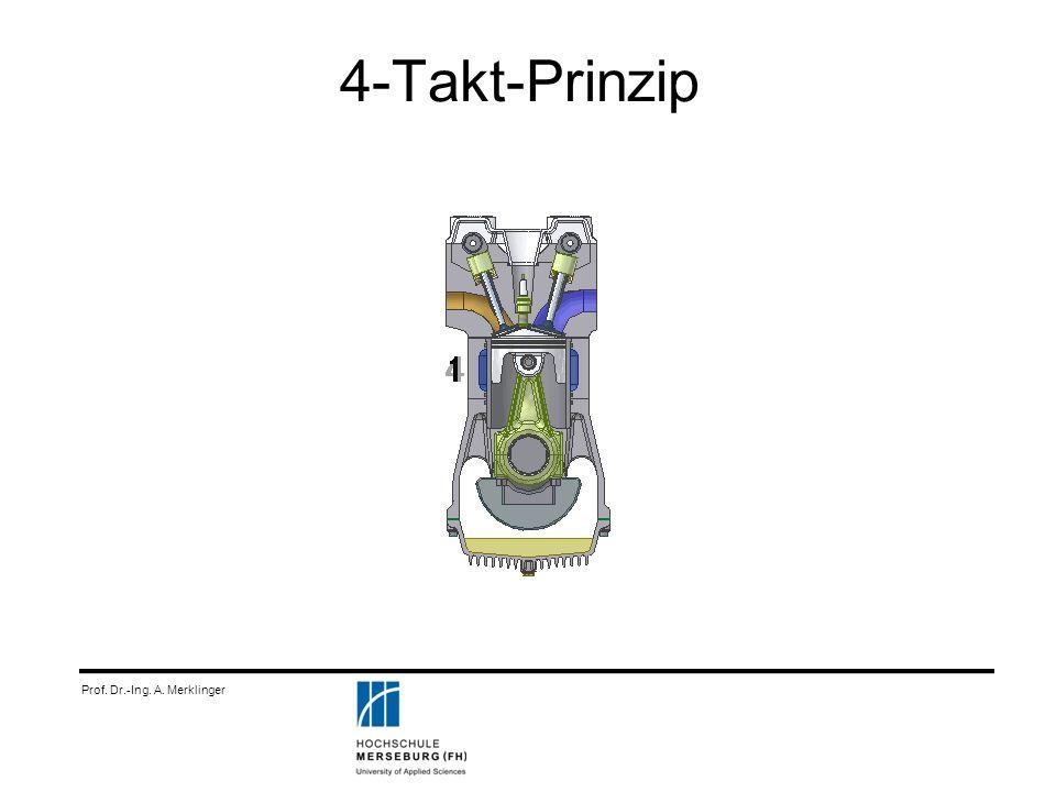 Flugzeugmotoren Bauarten Eigenschaften Kontrollen Achim Merklinger ...