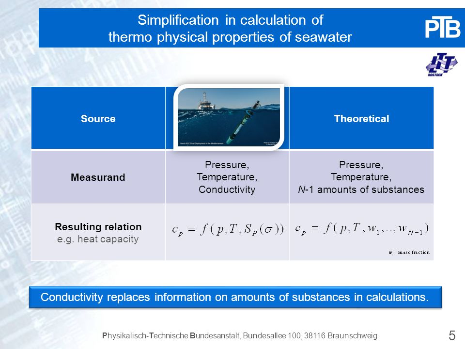 Simplification in calculation of thermo physical properties of seawater