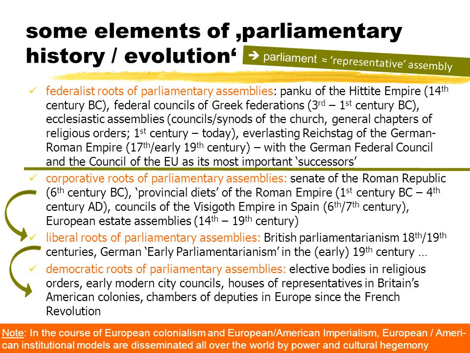 some elements of 'parliamentary history / evolution'