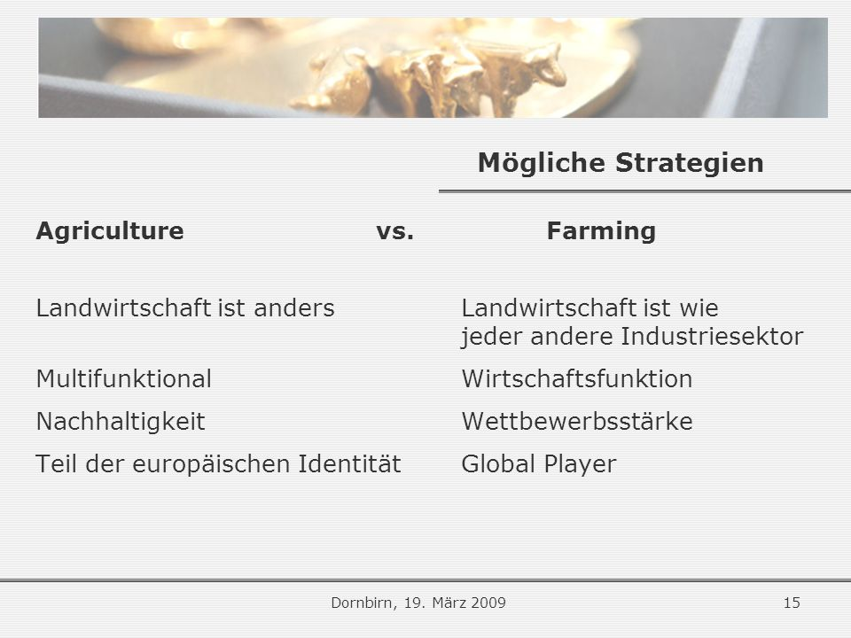 Mögliche Strategien Agriculture vs. Farming