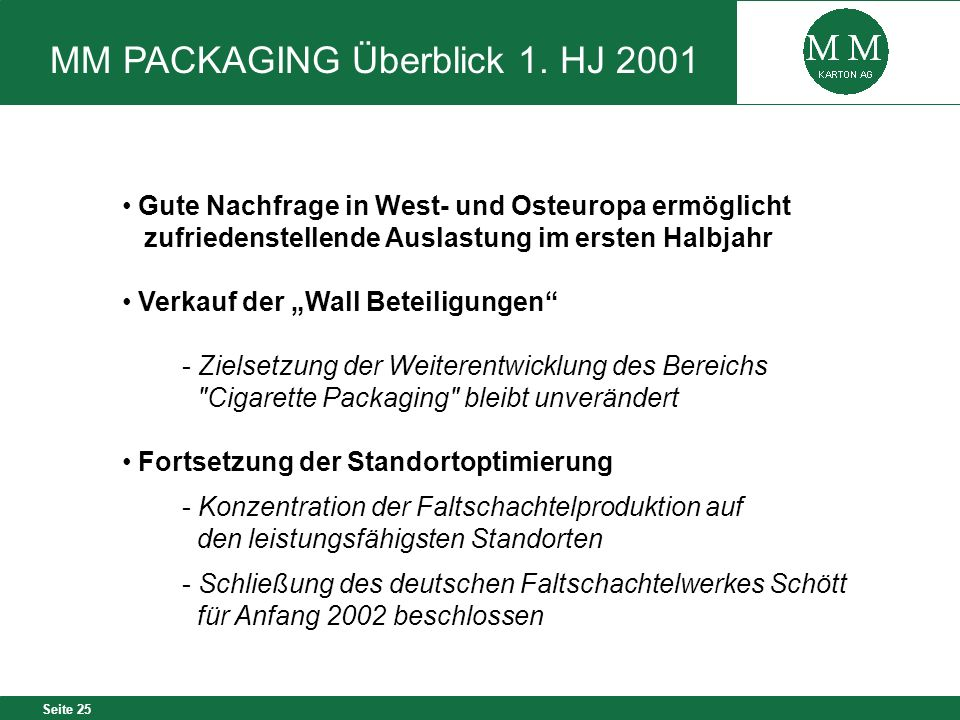 MM PACKAGING Überblick 1. HJ 2001