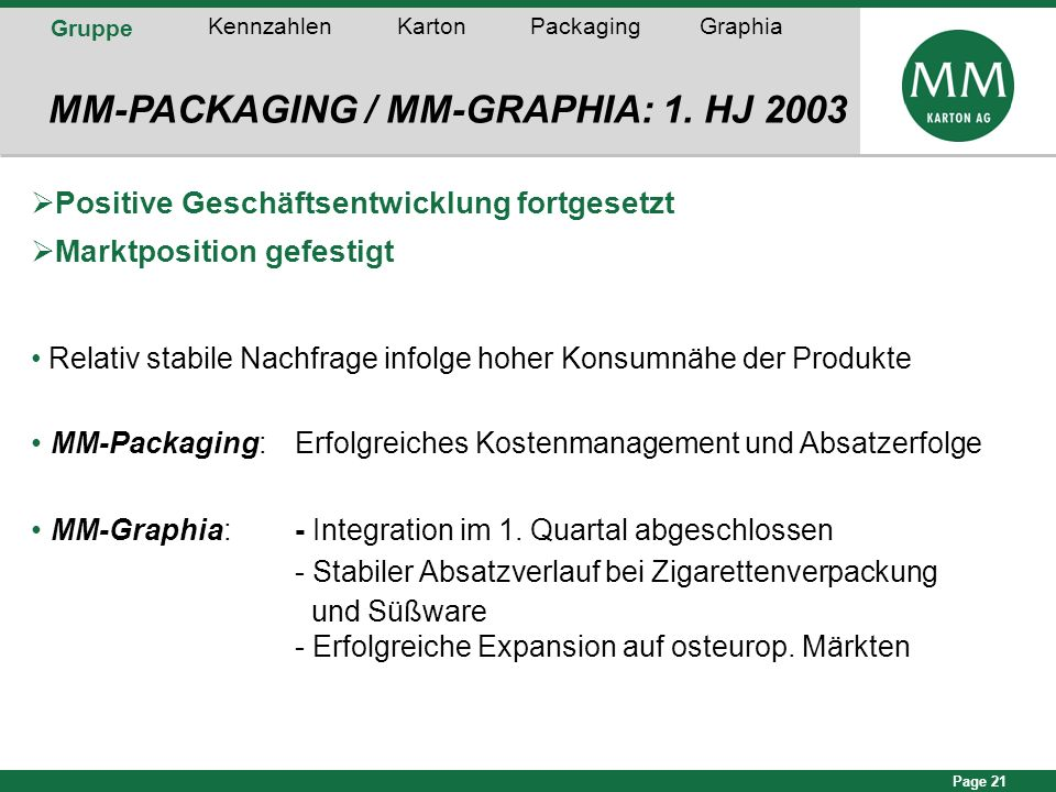 MM-PACKAGING / MM-GRAPHIA: 1. HJ 2003