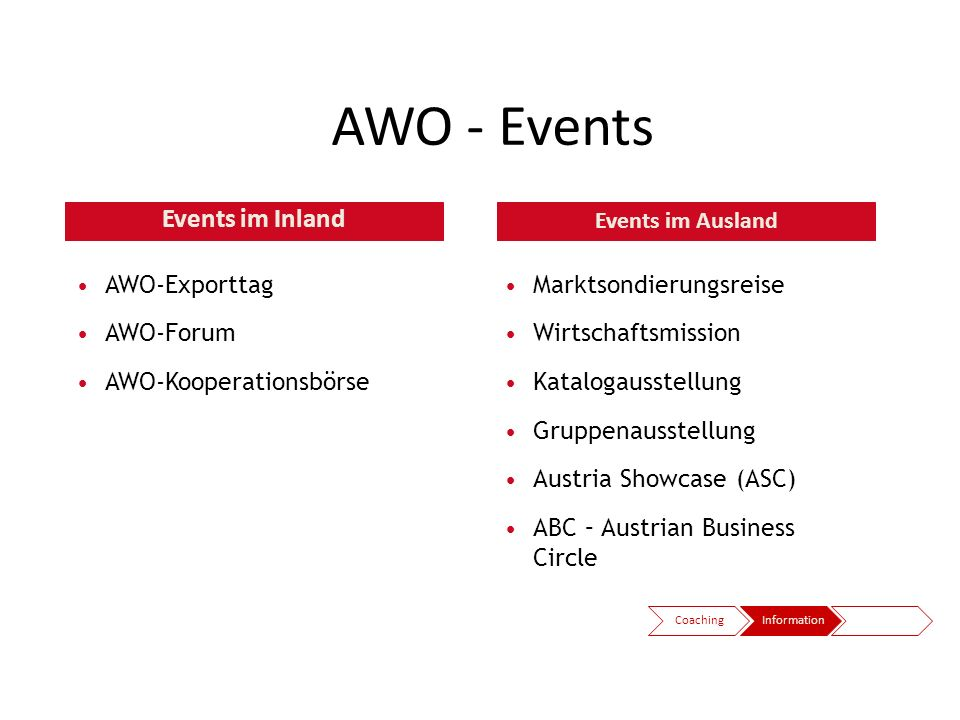 AWO - Events Events im Inland AWO-Exporttag AWO-Forum