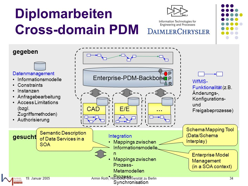 Diplomarbeiten Cross-domain PDM