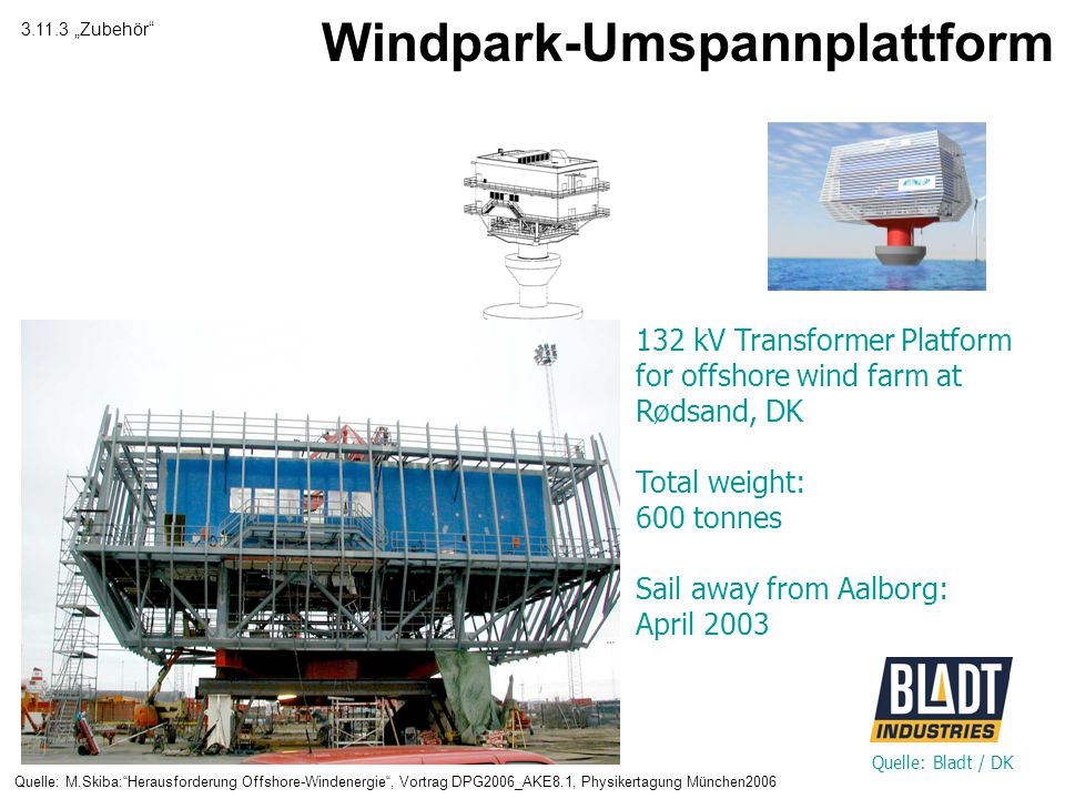 Windpark-Umspannplattform