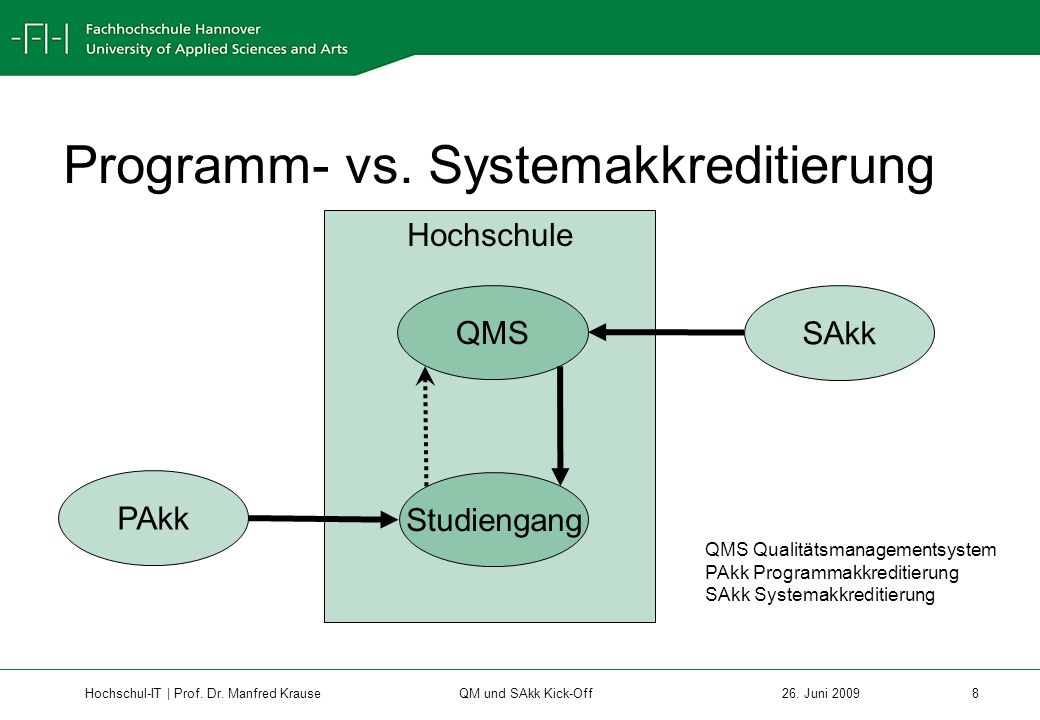 Programm- vs. Systemakkreditierung