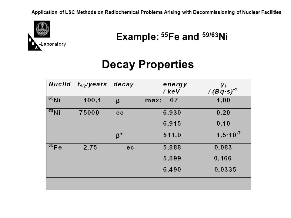 Decay Properties Example: 55Fe and 59/63Ni